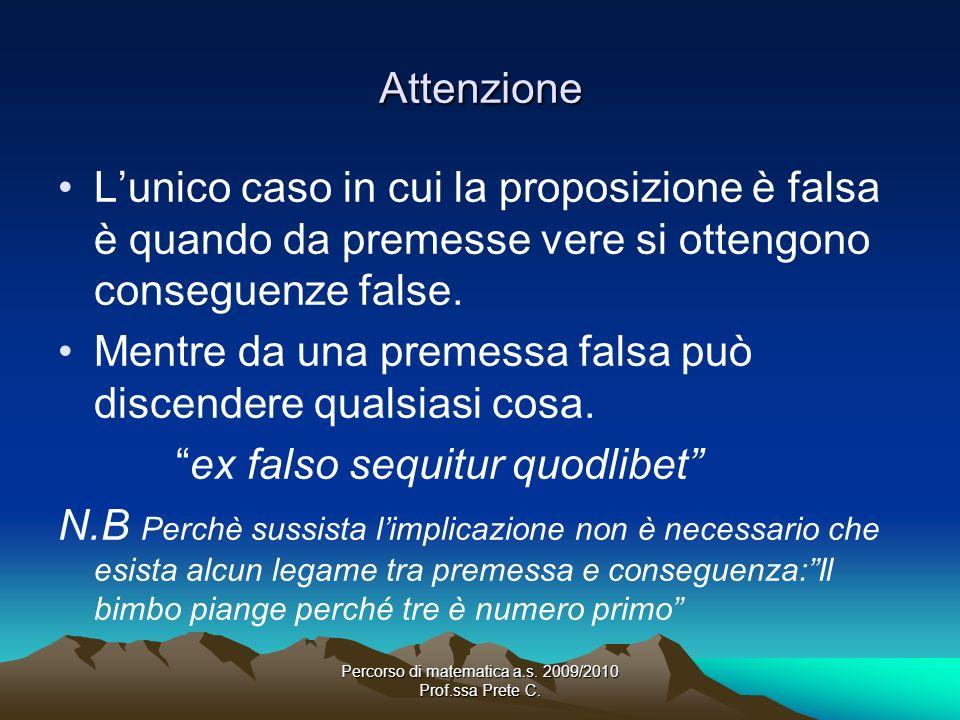 Percorso di matematica a.s. 2009/2010 Prof.ssa Prete C. Attenzione Lunico caso in cui la proposizione è falsa è quando da premesse vere si ottengono c