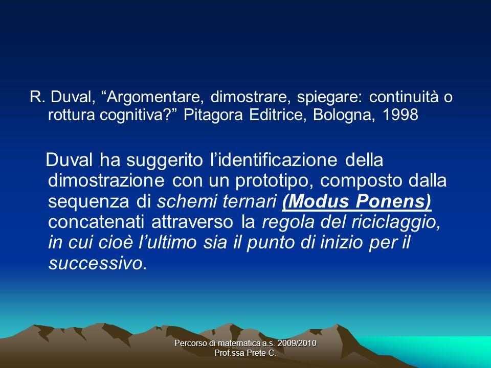 Percorso di matematica a.s. 2009/2010 Prof.ssa Prete C. R. Duval, Argomentare, dimostrare, spiegare: continuità o rottura cognitiva? Pitagora Editrice