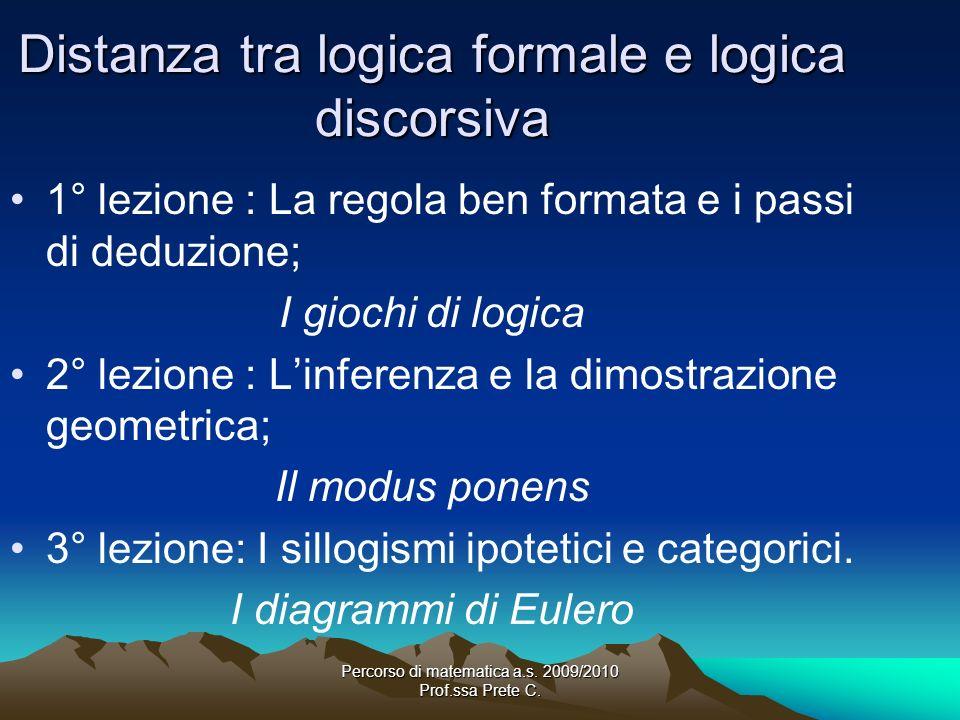 Percorso di matematica a.s. 2009/2010 Prof.ssa Prete C. Distanza tra logica formale e logica discorsiva 1° lezione : La regola ben formata e i passi d