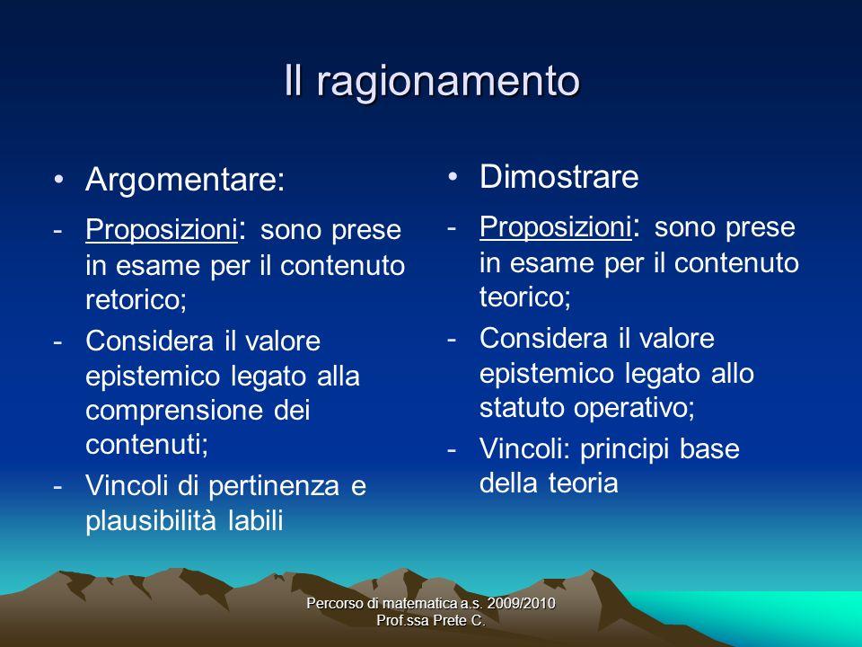 Percorso di matematica a.s. 2009/2010 Prof.ssa Prete C. Il ragionamento Argomentare: -Proposizioni : sono prese in esame per il contenuto retorico; -C