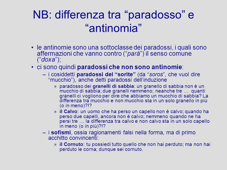 NB: differenza tra paradosso e antinomia le antinomie sono una sottoclasse dei paradossi, i quali sono affermazioni che vanno contro (parà) il senso c