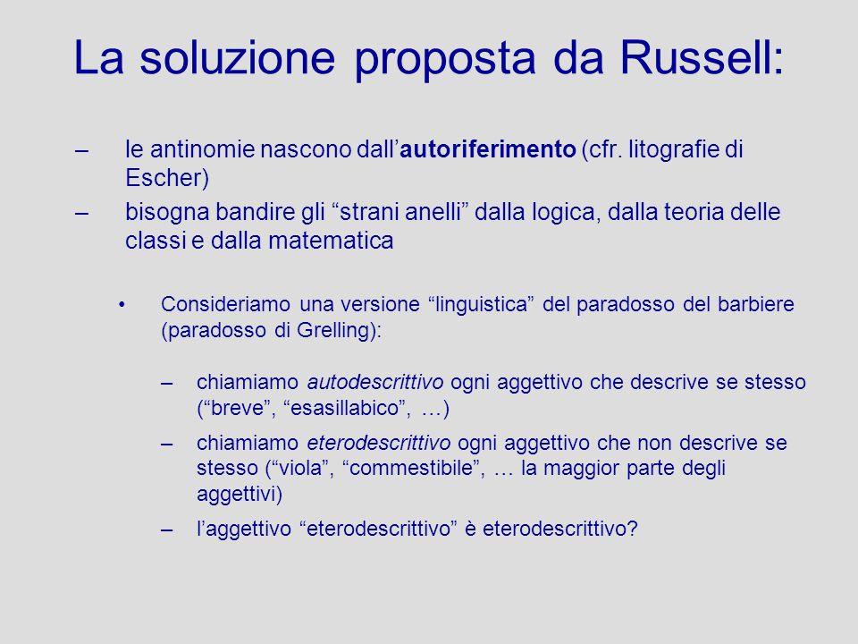 La soluzione proposta da Russell: –le antinomie nascono dallautoriferimento (cfr. litografie di Escher) –bisogna bandire gli strani anelli dalla logic