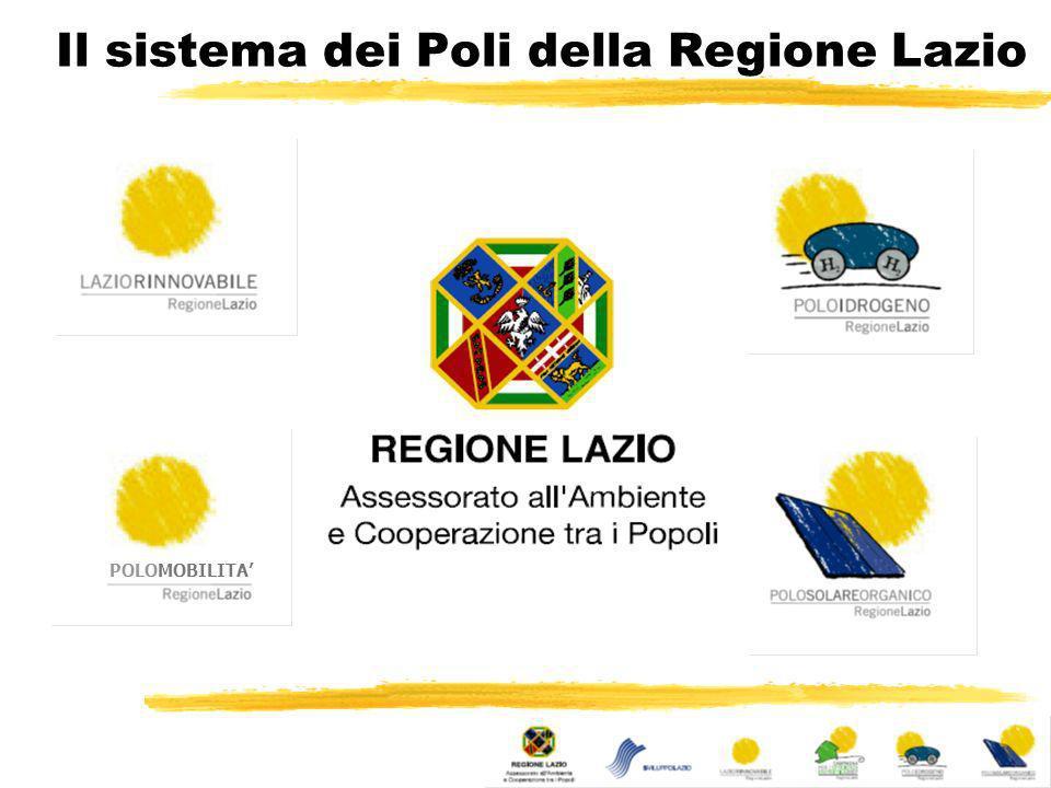 Il sistema dei Poli della Regione Lazio POLOMOBILITA