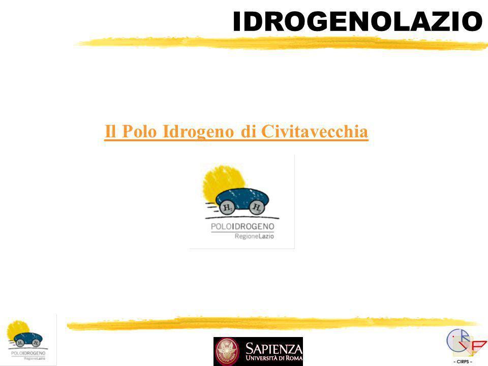 IDROGENOLAZIO Il Polo Idrogeno di Civitavecchia