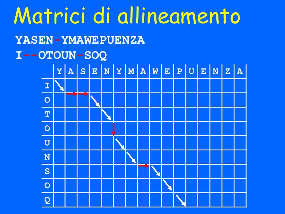 Matrici di allineamento YASENYMAWEPUENZA I O T O U N S O Q YASEN-YMAWEPUENZA I--OTOUN-SOQ