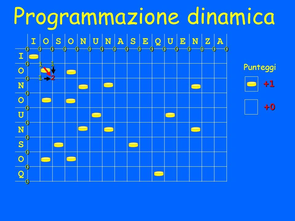 Programmazione dinamica IOSONUNASEQUENZA I O N O U N S O Q 000000000000000000 0 0 0 0 0 0 0 0 Punteggi +1 +0 1 1 1 2