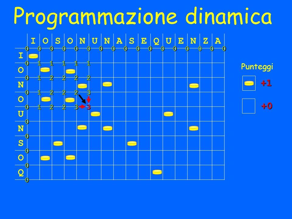 Programmazione dinamica IOSONUNASEQUENZA I O N O U N S O Q 00000000000000000011111 012222 012223 01223 0 0 0 0 0 Punteggi +1 +0 3