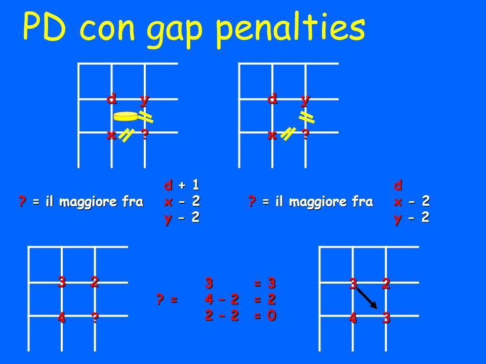 d + 1 ? = il maggiore frax - 2 y - 2 dyx? 3 = 3 ? =4 – 2 = 2 2 – 2= 0 PD con gap penaltiesdyx? d ? = il maggiore frax - 2 y - 2 324? 3243