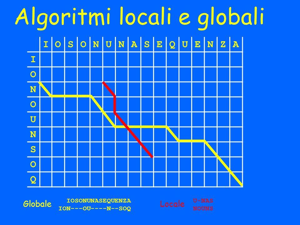 Algoritmi locali e globali IOSONUNASEQUENZA I O N O U N S O Q IOSONUNASEQUENZA ION---OU----N--SOQ U-NAS NOUNS GlobaleLocale