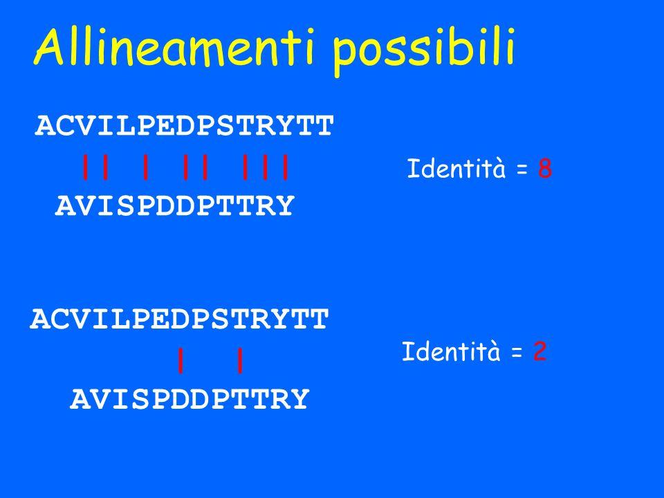 ILVVIV |||| 0 VLVVII ILVVIV | 1 VLVVII ILVVIV ||||| 1 VLVVII ILVVIV || 0 VLVVII ILVVIV ||||| 2 VLVVII ILVVIV || 1 VLVVII ILVVIV |||| 2 VLVVII ILVVIV | 1 VLVVII ILVVIV |||||| 4 VLVVII ILVVIV ||| 0 VLVVII ILVVIV ||| 2 VLVVII Lunghezza: s1=6 s2=6 Numero confronti s1+s2-1 = 13 Caratteri confrontati s1*s2 = 36 Ricerca miglior allineamento