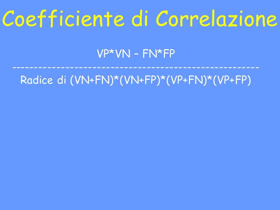 Coefficiente di Correlazione VP*VN – FN*FP ------------------------------------------------------- Radice di (VN+FN)*(VN+FP)*(VP+FN)*(VP+FP)