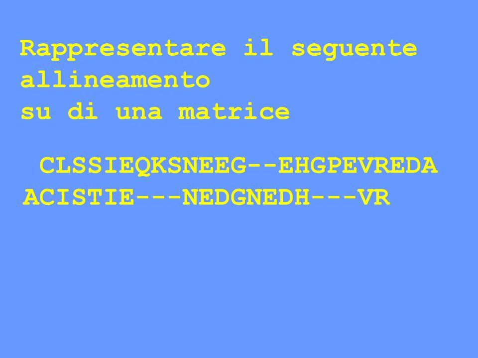 CLSSIEQKSNEEG--EHGPEVREDA ACISTIE---NEDGNEDH---VR Rappresentare il seguente allineamento su di una matrice