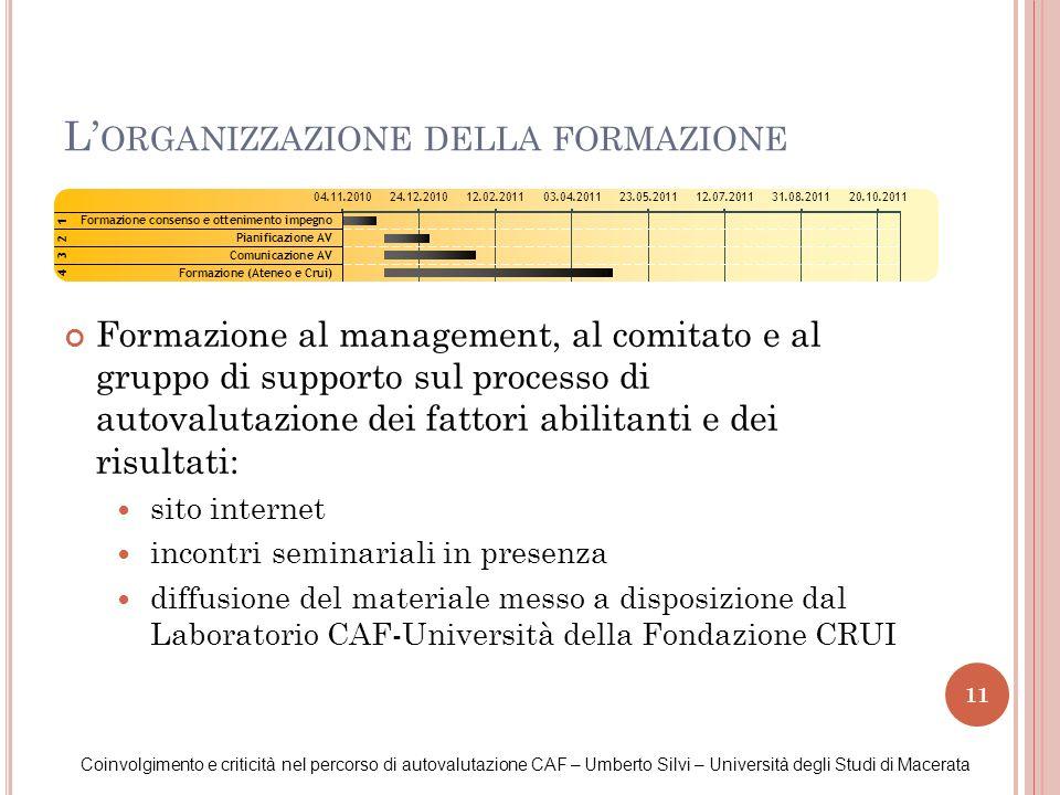 11 L ORGANIZZAZIONE DELLA FORMAZIONE Formazione al management, al comitato e al gruppo di supporto sul processo di autovalutazione dei fattori abilita