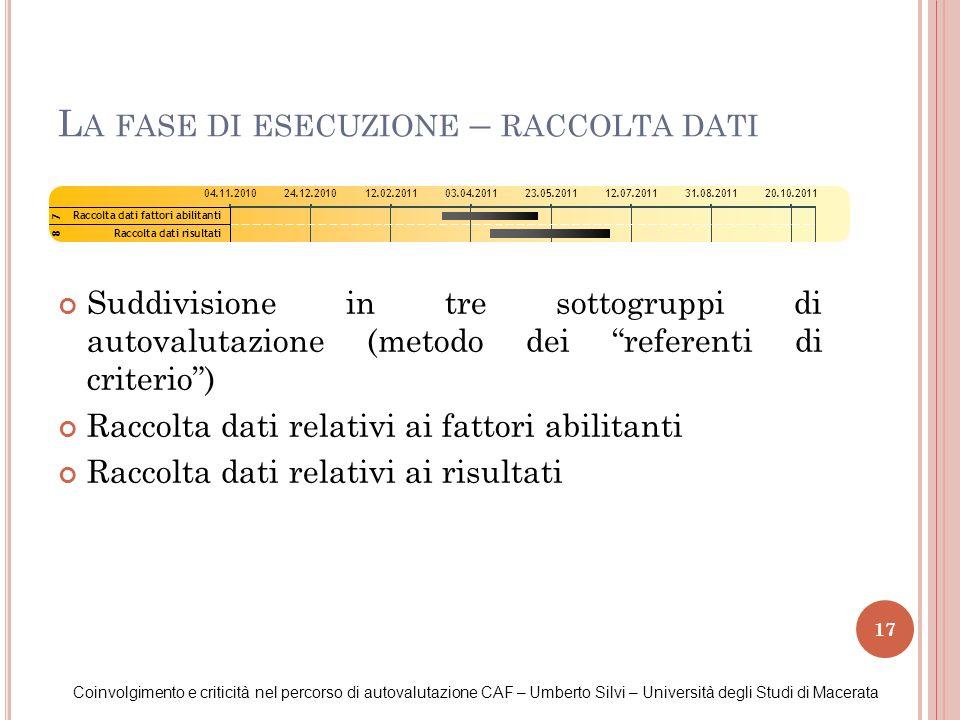 17 L A FASE DI ESECUZIONE – RACCOLTA DATI Suddivisione in tre sottogruppi di autovalutazione (metodo dei referenti di criterio) Raccolta dati relativi