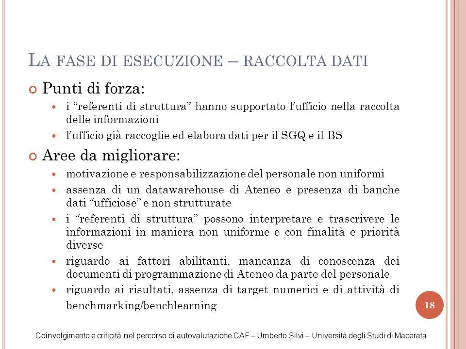 18 L A FASE DI ESECUZIONE – RACCOLTA DATI Coinvolgimento e criticità nel percorso di autovalutazione CAF – Umberto Silvi – Università degli Studi di M