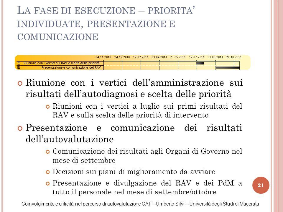21 L A FASE DI ESECUZIONE – PRIORITA INDIVIDUATE, PRESENTAZIONE E COMUNICAZIONE Riunione con i vertici dellamministrazione sui risultati dellautodiagn