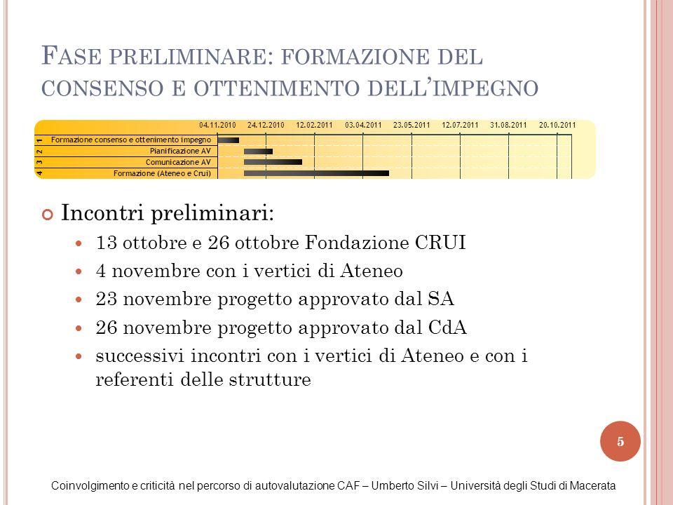5 Incontri preliminari: 13 ottobre e 26 ottobre Fondazione CRUI 4 novembre con i vertici di Ateneo 23 novembre progetto approvato dal SA 26 novembre p