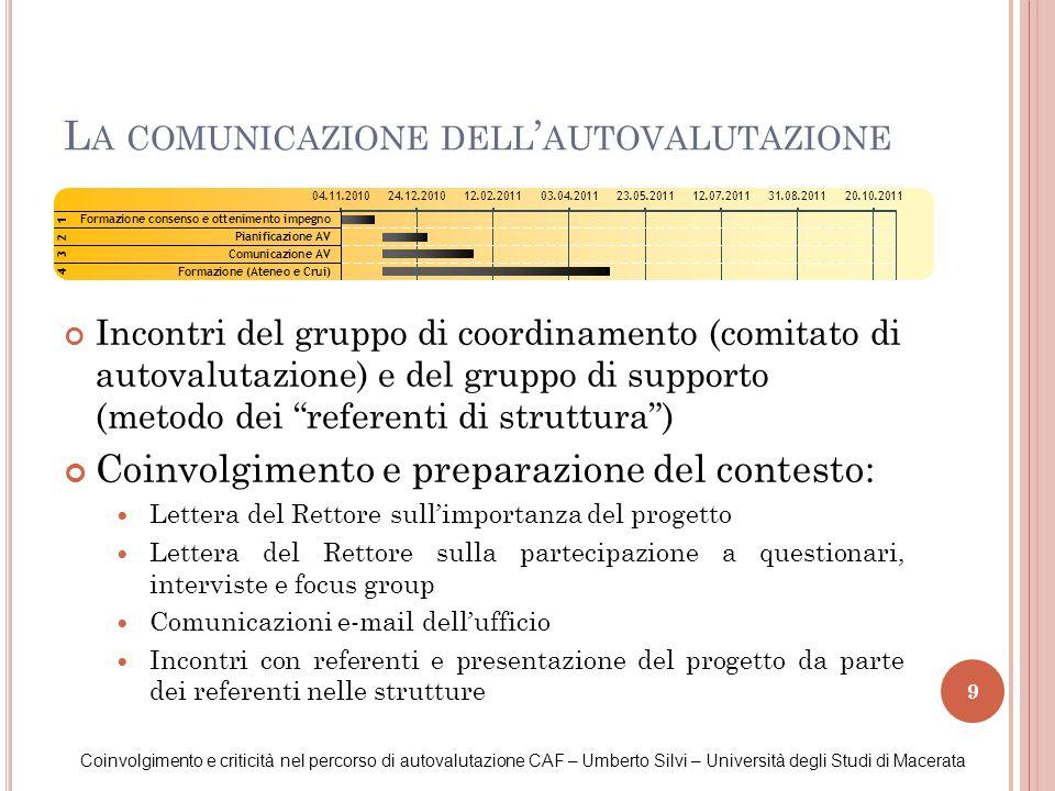 9 L A COMUNICAZIONE DELL AUTOVALUTAZIONE Incontri del gruppo di coordinamento (comitato di autovalutazione) e del gruppo di supporto (metodo dei refer