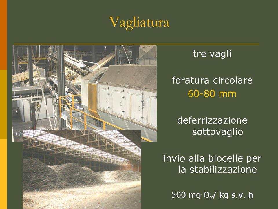 Vagliatura tre vagli foratura circolare 60-80 mm deferrizzazione sottovaglio invio alla biocelle per la stabilizzazione 500 mg O 2 / kg s.v. h