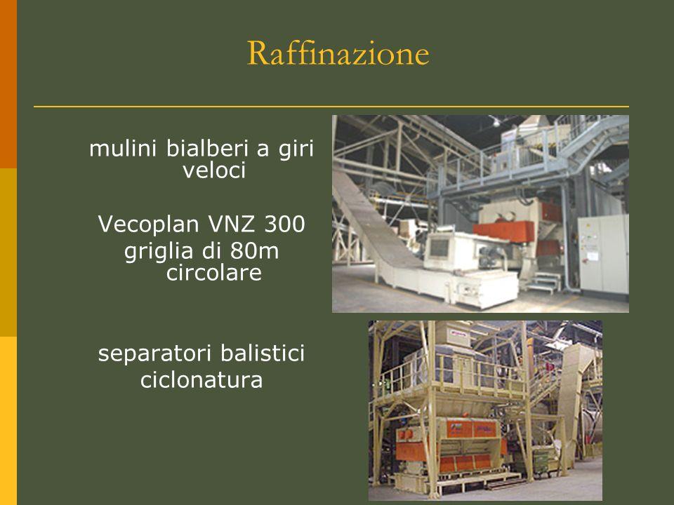 Raffinazione mulini bialberi a giri veloci Vecoplan VNZ 300 griglia di 80m circolare separatori balistici ciclonatura