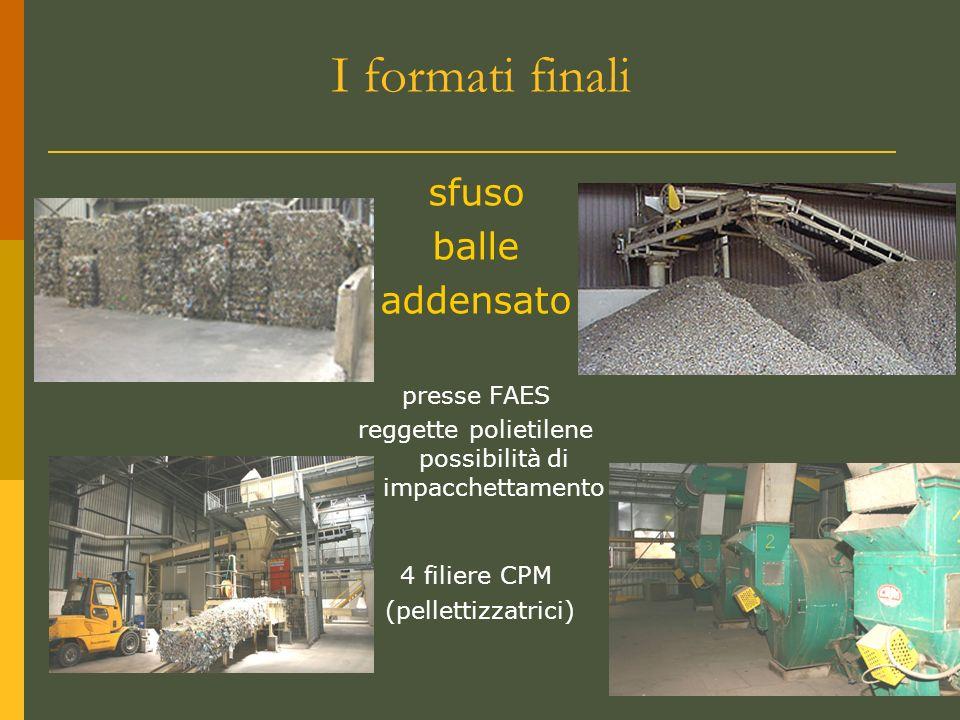 I formati finali sfuso balle addensato presse FAES reggette polietilene possibilità di impacchettamento 4 filiere CPM (pellettizzatrici)