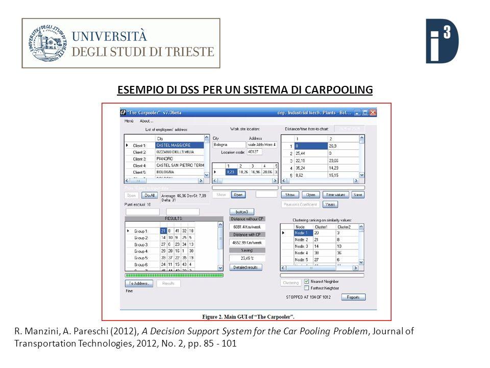 ESEMPIO DI DSS PER UN SISTEMA DI CARPOOLING R. Manzini, A.