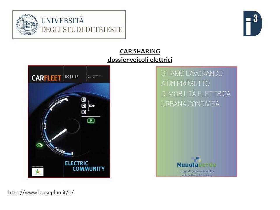 CAR SHARING dossier veicoli elettrici http://www.leaseplan.it/it/