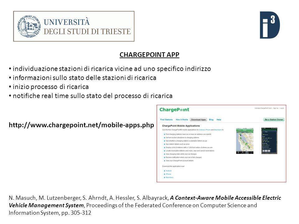 A.Colorni, D. Ciccarelli, A. Luè, V. Morrocchi, D.