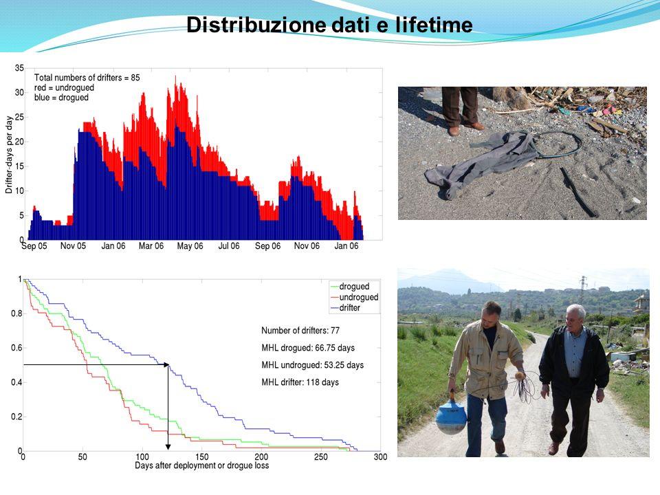Distribuzione dati e lifetime