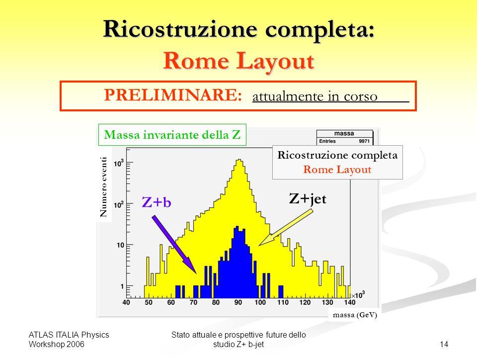 ATLAS ITALIA Physics Workshop 2006 14 Stato attuale e prospettive future dello studio Z+ b-jet Ricostruzione completa: Rome Layout Z+jet Z+b Ricostruzione completa Rome Layout PRELIMINARE: attualmente in corso massa (GeV) Numero eventi Massa invariante della Z