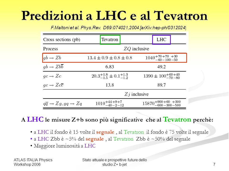 ATLAS ITALIA Physics Workshop 2006 7 Stato attuale e prospettive future dello studio Z+ b-jet Predizioni a LHC e al Tevatron F.Maltoni et al.