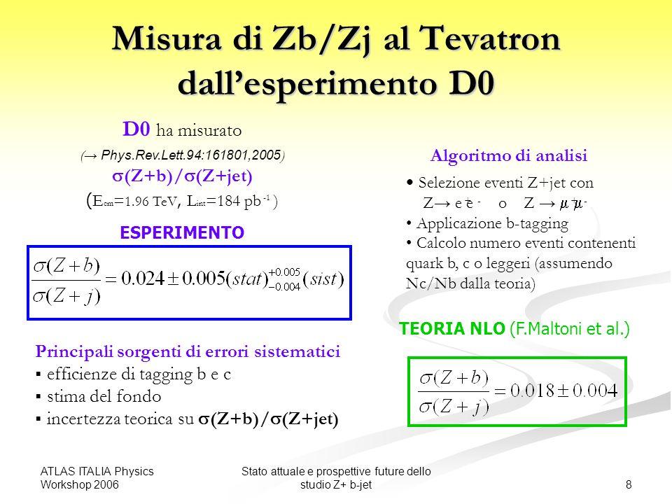 ATLAS ITALIA Physics Workshop 2006 8 Stato attuale e prospettive future dello studio Z+ b-jet D0 ha misurato ( Phys.Rev.Lett.94:161801,2005 ) (Z+b)/ (Z+jet) ( E cm = 1.96 TeV, L int =184 pb ) TEORIA NLO (F.Maltoni et al.) ESPERIMENTO Algoritmo di analisi Selezione eventi Z+jet con Z e e o Z Applicazione b-tagging Calcolo numero eventi contenenti quark b, c o leggeri (assumendo Nc/Nb dalla teoria) Misura di Zb/Zj al Tevatron dallesperimento D0 + - Principali sorgenti di errori sistematici efficienze di tagging b e c stima del fondo incertezza teorica su (Z+b)/ (Z+jet)