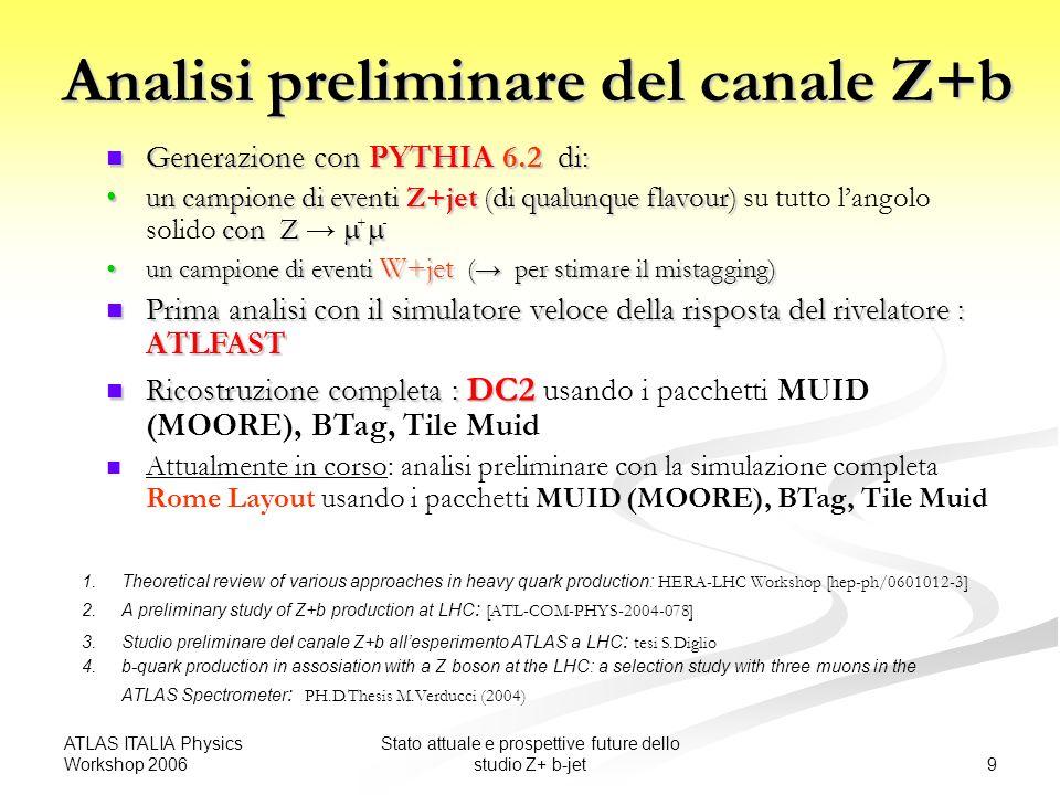 ATLAS ITALIA Physics Workshop 2006 9 Stato attuale e prospettive future dello studio Z+ b-jet Analisi preliminare del canale Z+b Generazione con PYTHIA 6.2 di: Generazione con PYTHIA 6.2 di: un campione di eventi Z+jet (di qualunque flavour) con Zun campione di eventi Z+jet (di qualunque flavour) su tutto langolo solido con Z un campione di eventi W+jet ( per stimare il mistagging) un campione di eventi W+jet ( per stimare il mistagging) Prima analisi con il simulatore veloce della risposta del rivelatore : ATLFAST Prima analisi con il simulatore veloce della risposta del rivelatore : ATLFAST Ricostruzione completa : DC2 Ricostruzione completa : DC2 usando i pacchetti MUID (MOORE), BTag, Tile Muid Attualmente in corso: analisi preliminare con la simulazione completa Rome Layout usando i pacchetti MUID (MOORE), BTag, Tile Muid + - 1.Theoretical review of various approaches in heavy quark production: HERA-LHC Workshop [hep-ph/0601012-3] 2.A preliminary study of Z+b production at LHC : [ATL-COM-PHYS-2004-078] 3.Studio preliminare del canale Z+b allesperimento ATLAS a LHC : tesi S.Diglio 4.b-quark production in assosiation with a Z boson at the LHC: a selection study with three muons in the ATLAS Spectrometer : PH.D.Thesis M.Verducci (2004)