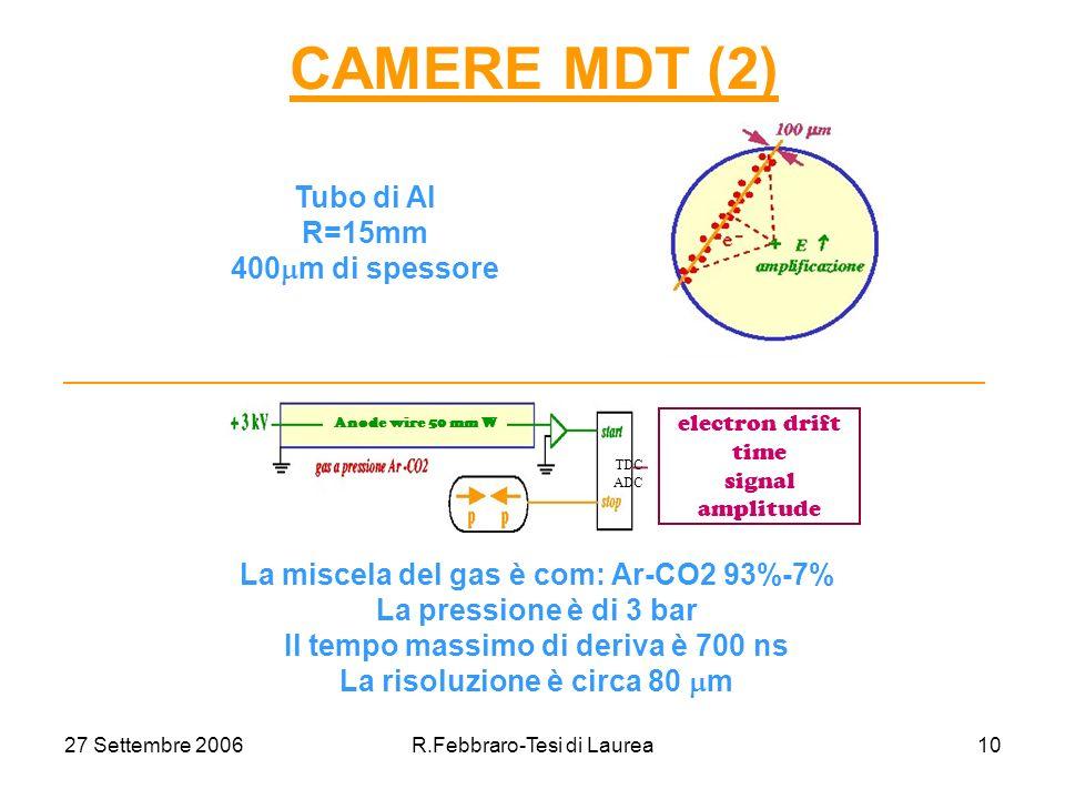 27 Settembre 2006R.Febbraro-Tesi di Laurea10 CAMERE MDT (2) Tubo di Al R=15mm 400 m di spessore Anode wire 50 mm W electron drift time signal amplitude TDC ADC La miscela del gas è com: Ar-CO2 93%-7% La pressione è di 3 bar Il tempo massimo di deriva è 700 ns La risoluzione è circa 80 m