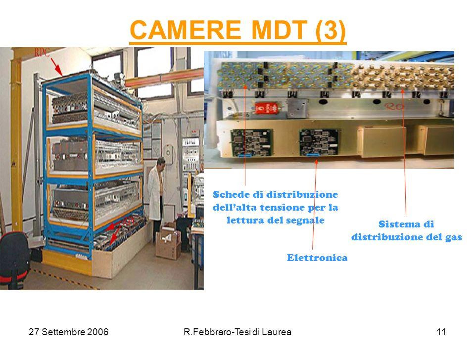 27 Settembre 2006R.Febbraro-Tesi di Laurea11 CAMERE MDT (3) Sistema di distribuzione del gas Schede di distribuzione dellalta tensione per la lettura del segnale Elettronica