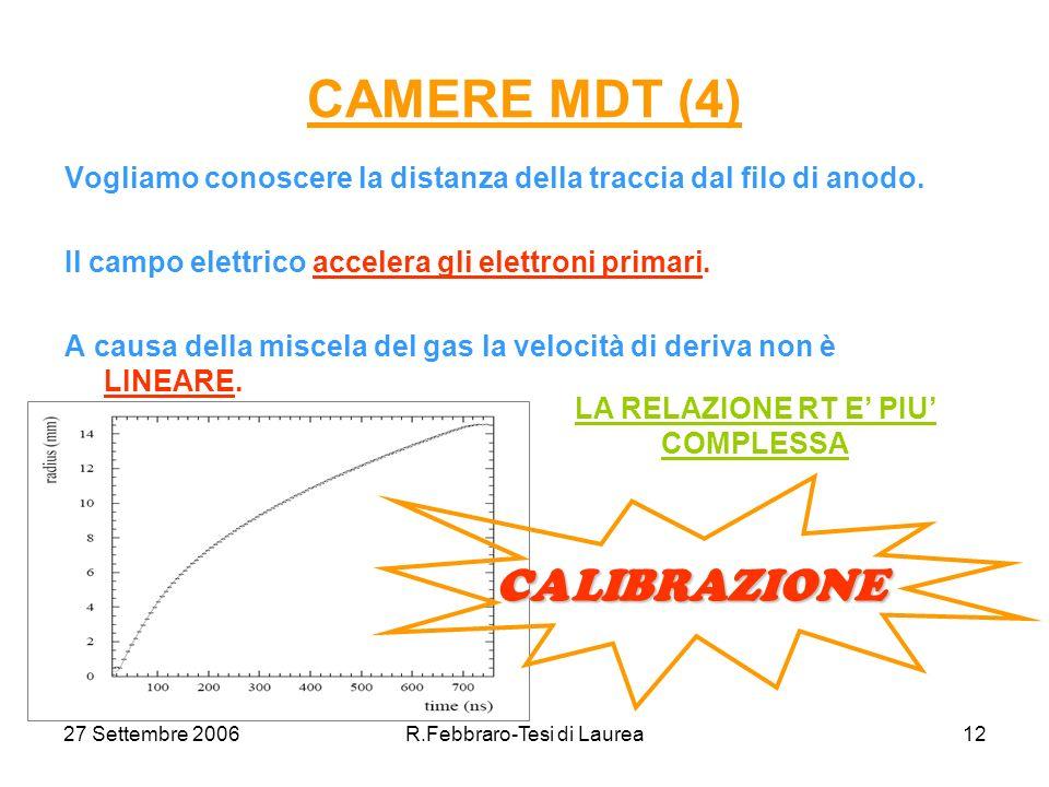 27 Settembre 2006R.Febbraro-Tesi di Laurea12 CAMERE MDT (4) Vogliamo conoscere la distanza della traccia dal filo di anodo.