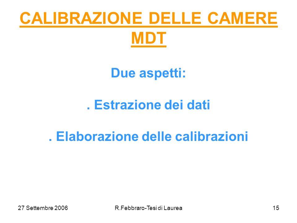 27 Settembre 2006R.Febbraro-Tesi di Laurea15 CALIBRAZIONE DELLE CAMERE MDT Due aspetti:.