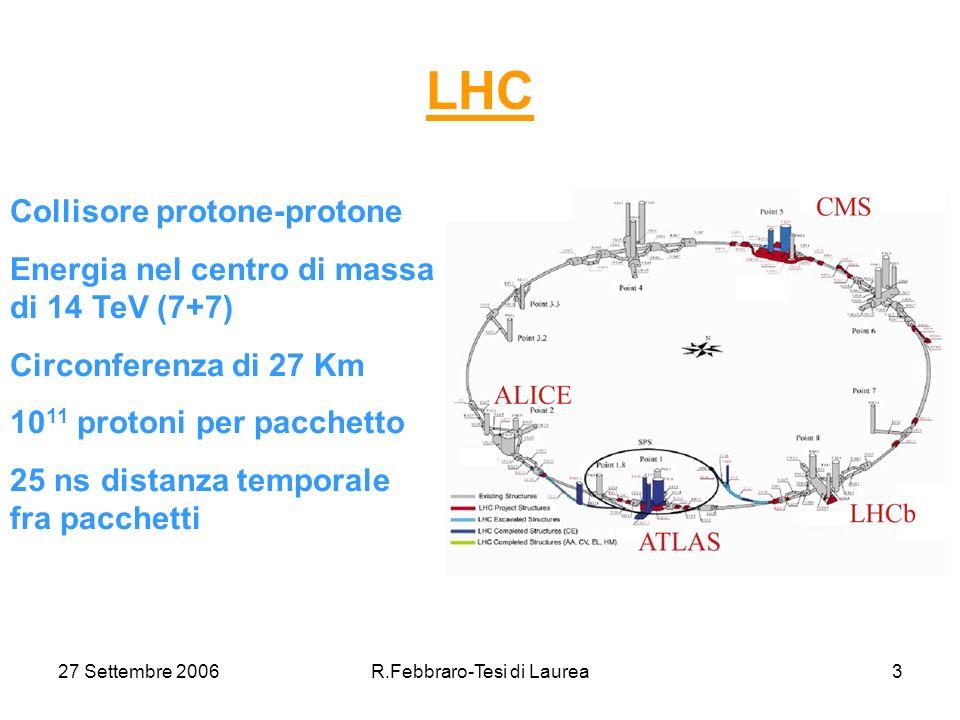 27 Settembre 2006R.Febbraro-Tesi di Laurea3 LHC Collisore protone-protone Energia nel centro di massa di 14 TeV (7+7) Circonferenza di 27 Km 10 11 protoni per pacchetto 25 ns distanza temporale fra pacchetti