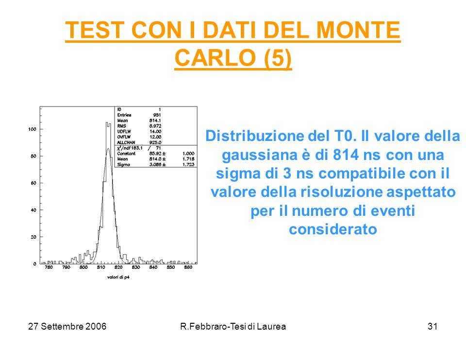 27 Settembre 2006R.Febbraro-Tesi di Laurea31 TEST CON I DATI DEL MONTE CARLO (5) Distribuzione del T0.