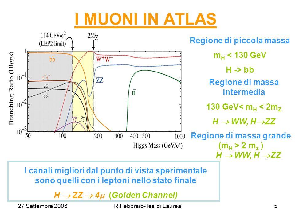27 Settembre 2006R.Febbraro-Tesi di Laurea5 I MUONI IN ATLAS Regione di piccola massa m H < 130 GeV H -> bb Regione di massa intermedia 130 GeV< m H < 2m Z H WW, H ZZ Regione di massa grande (m H > 2 m z ) H WW, H ZZ I canali migliori dal punto di vista sperimentale sono quelli con i leptoni nello stato finale H ZZ 4 (Golden Channel)