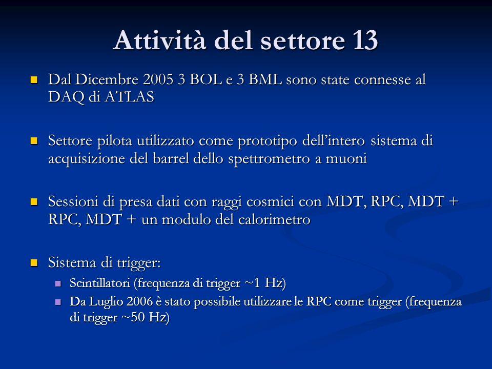 Attività del settore 13 Dal Dicembre 2005 3 BOL e 3 BML sono state connesse al DAQ di ATLAS Dal Dicembre 2005 3 BOL e 3 BML sono state connesse al DAQ di ATLAS Settore pilota utilizzato come prototipo dellintero sistema di acquisizione del barrel dello spettrometro a muoni Settore pilota utilizzato come prototipo dellintero sistema di acquisizione del barrel dello spettrometro a muoni Sessioni di presa dati con raggi cosmici con MDT, RPC, MDT + RPC, MDT + un modulo del calorimetro Sessioni di presa dati con raggi cosmici con MDT, RPC, MDT + RPC, MDT + un modulo del calorimetro Sistema di trigger: Sistema di trigger: Scintillatori (frequenza di trigger ~1 Hz ) Scintillatori (frequenza di trigger ~1 Hz ) Da Luglio 2006 è stato possibile utilizzare le RPC come trigger (frequenza di trigger ~50 Hz ) Da Luglio 2006 è stato possibile utilizzare le RPC come trigger (frequenza di trigger ~50 Hz )