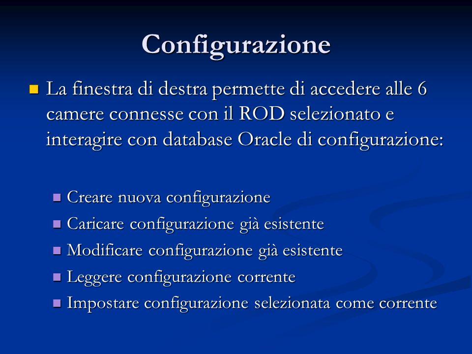 Configurazione La finestra di destra permette di accedere alle 6 camere connesse con il ROD selezionato e interagire con database Oracle di configurazione: La finestra di destra permette di accedere alle 6 camere connesse con il ROD selezionato e interagire con database Oracle di configurazione: Creare nuova configurazione Creare nuova configurazione Caricare configurazione già esistente Caricare configurazione già esistente Modificare configurazione già esistente Modificare configurazione già esistente Leggere configurazione corrente Leggere configurazione corrente Impostare configurazione selezionata come corrente Impostare configurazione selezionata come corrente