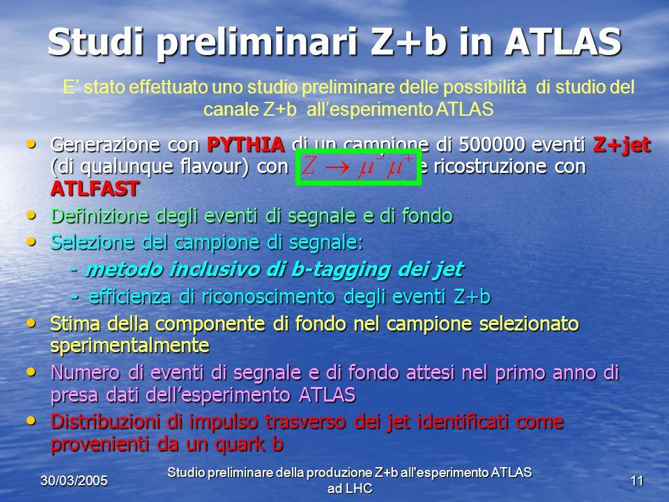 30/03/2005 Studio preliminare della produzione Z+b all esperimento ATLAS ad LHC 11 Studi preliminari Z+b in ATLAS Generazione con PYTHIA di un campione di 500000 eventi Z+jet (di qualunque flavour) con e ricostruzione con ATLFAST Generazione con PYTHIA di un campione di 500000 eventi Z+jet (di qualunque flavour) con e ricostruzione con ATLFAST Definizione degli eventi di segnale e di fondo Definizione degli eventi di segnale e di fondo Selezione del campione di segnale: Selezione del campione di segnale: - metodo inclusivo di b-tagging dei jet - metodo inclusivo di b-tagging dei jet - efficienza di riconoscimento degli eventi Z+b - efficienza di riconoscimento degli eventi Z+b Stima della componente di fondo nel campione selezionato sperimentalmente Stima della componente di fondo nel campione selezionato sperimentalmente Numero di eventi di segnale e di fondo attesi nel primo anno di presa dati dellesperimento ATLAS Numero di eventi di segnale e di fondo attesi nel primo anno di presa dati dellesperimento ATLAS Distribuzioni di impulso trasverso dei jet identificati come provenienti da un quark b Distribuzioni di impulso trasverso dei jet identificati come provenienti da un quark b E stato effettuato uno studio preliminare delle possibilità di studio del canale Z+b allesperimento ATLAS