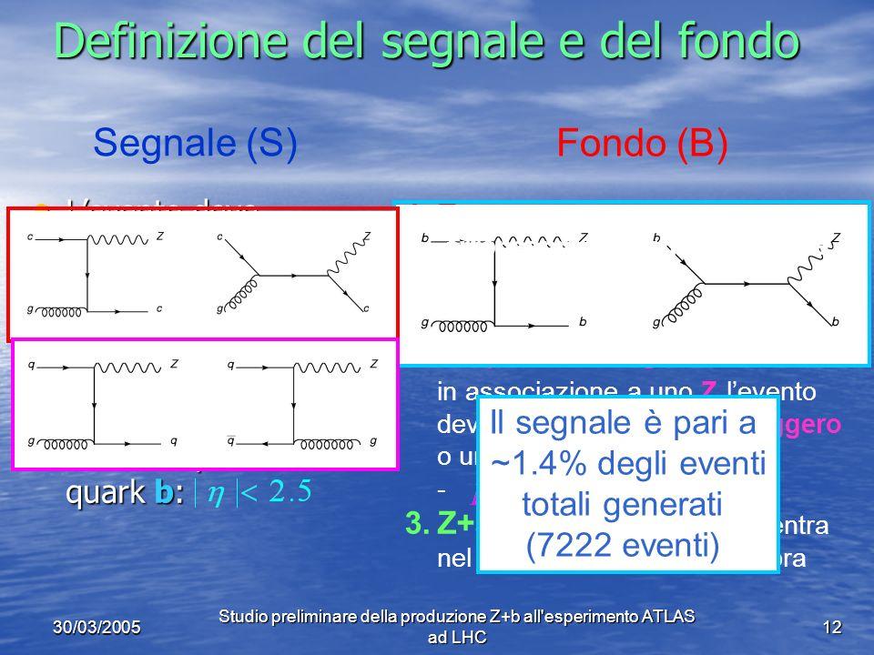 30/03/2005 Studio preliminare della produzione Z+b all esperimento ATLAS ad LHC 12 Definizione del segnale e del fondo Levento deve contenere un quark b prodotto in associazione a uno Z Levento deve contenere un quark b prodotto in associazione a uno Z Impulso trasverso del quark b: GeV Impulso trasverso del quark b: GeV Pseudorapidità del quark b: Pseudorapidità del quark b: Segnale (S) Fondo (B) 1.Z+c: in associazione a uno Z levento deve contenere un quark c con: - GeV e 2.Z+q oppure Z+g: in associazione a uno Z levento deve contenere un quark leggero o un gluone con: - GeV e 3.Z+altro tutto ciò che non rientra nel segnale e nei fondi di sopra Il segnale è pari a ~1.4% degli eventi totali generati (7222 eventi) Gli eventi di fondo sono quelli erroneamente identificati come Z+b