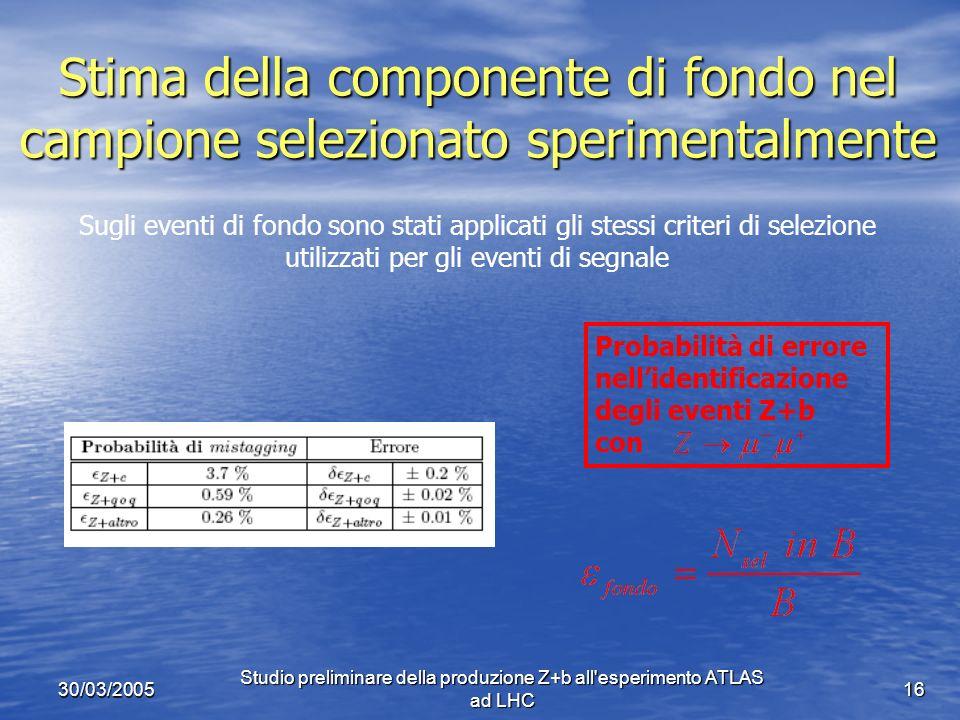 30/03/2005 Studio preliminare della produzione Z+b all esperimento ATLAS ad LHC 16 Stima della componente di fondo nel campione selezionato sperimentalmente Sugli eventi di fondo sono stati applicati gli stessi criteri di selezione utilizzati per gli eventi di segnale Probabilità di errore nellidentificazione degli eventi Z+b con