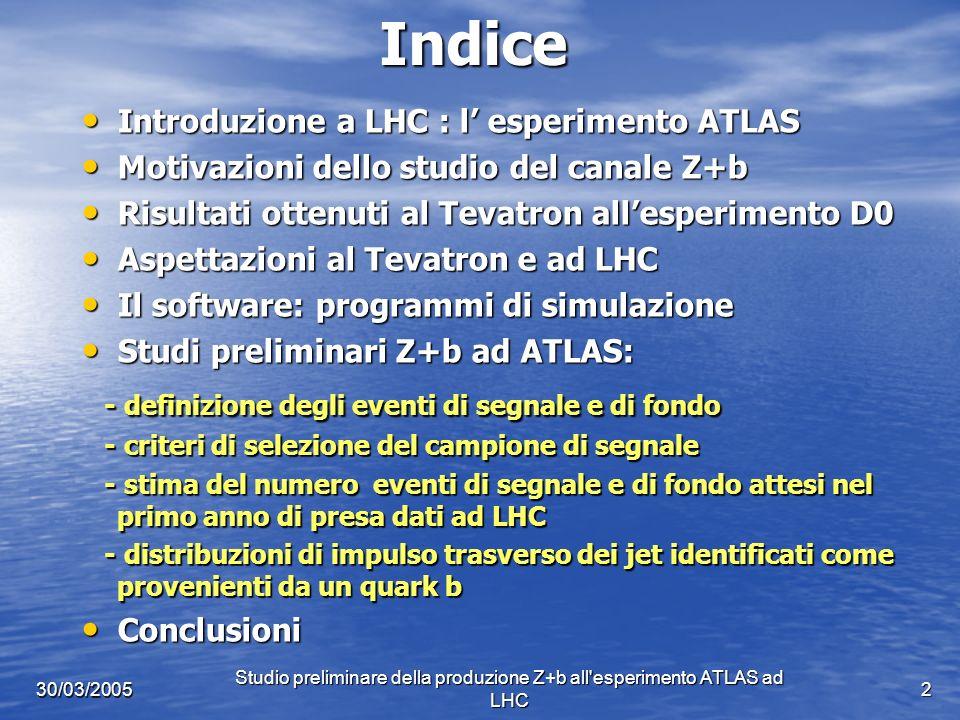 30/03/2005 Studio preliminare della produzione Z+b all esperimento ATLAS ad LHC 3 Lanello di collisione LHC Il Large Hadron Collider è un collisore adronico protone-protone (ione-ione) che verrà installato al Cern di Ginevra nel tunnel che ha ospitato il LEP Protone-protone 2835 X 2835 pacchetti Protoni/pacchetto Energia dei fasci 7 + 7 TeV = 14 TeV Luminosità cm s Collisioni - Hz Vari rivelatori sono in costruzione per LHC per registrare ciò che accade nelle collisioni tra particelle Uno di questi esperimenti è ATLAS jet Particelle