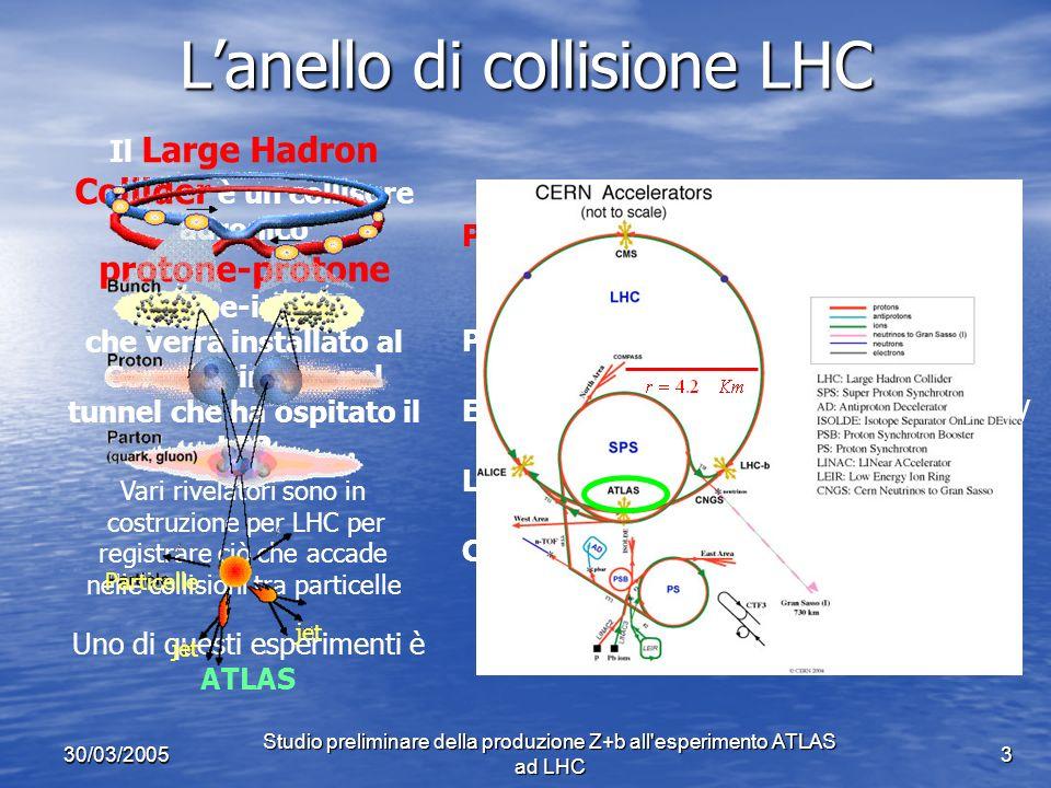 Studio preliminare della produzione Z+b all esperimento ATLAS ad LHC 14 30/03/2005 Selezione del campione di segnale Metodo inclusivo di b-tagging dei jet A seguito dei tagli sperimentali applicati per isolare il campione di eventi di segnale, è stata richiesta la presenza nellevento di almeno 1 jet identificato come proveniente da un quark b Vertice primario dellinterazione parametro di impatto Traccia estrapolata allindietro Vertice secondario, ladrone bottomato decade L adrone contenente un quark b è generato nel vertice primario dell interazione il vertice primario è determinato estrapolando all indietro le tracce cariche nella regione di collisione tra i due fasci Le tracce mal compatibili con il vertice primario sono rimosse dal fit in iterazioni successive Il tempo di vita medio di un adrone contenente un quark b ( ~ 1.5 ps) è abbastanza lungo da permettere a un adrone di energia attorno ai 30 GeV di percorrere una distanza L ~ 3 mm prima di decadere