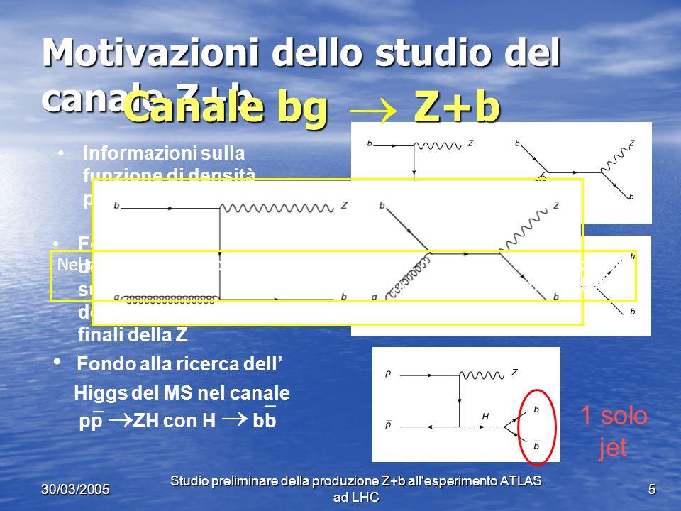30/03/2005 Studio preliminare della produzione Z+b all esperimento ATLAS ad LHC 5 Motivazioni dello studio del canale Z+b Informazioni sulla funzione di densità partonica del quark b Fondo alla ricerca dellHiggs supersimmetrico che decade negli stessi stati finali della Z Fondo alla ricerca dell Higgs del MS nel canale pp ZH con H bb Canale bg Z+b 1 solo jet Nel rivelatore ci si aspetta di osservare: - 1 jet proveniente dal quark b - i prodotti di decadimento dello Z