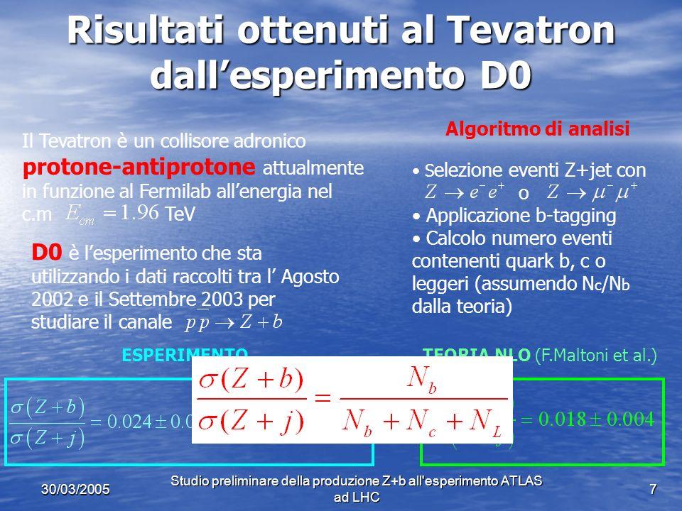 30/03/2005 Studio preliminare della produzione Z+b all esperimento ATLAS ad LHC 7 Risultati ottenuti al Tevatron dallesperimento D0 Il Tevatron è un collisore adronico protone-antiprotone attualmente in funzione al Fermilab allenergia nel c.m TeV D0 è lesperimento che sta utilizzando i dati raccolti tra l Agosto 2002 e il Settembre 2003 per studiare il canale TEORIA NLO (F.Maltoni et al.)ESPERIMENTO Algoritmo di analisi S elezione eventi Z+jet con o Applicazione b-tagging Calcolo numero eventi contenenti quark b, c o leggeri (assumendo N c /N b dalla teoria)