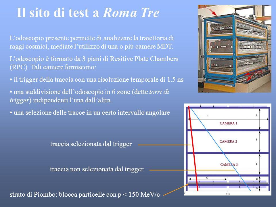 Il sito di test a Roma Tre Lodoscopio presente permette di analizzare la traiettoria di raggi cosmici, mediate lutilizzo di una o più camere MDT. Lodo